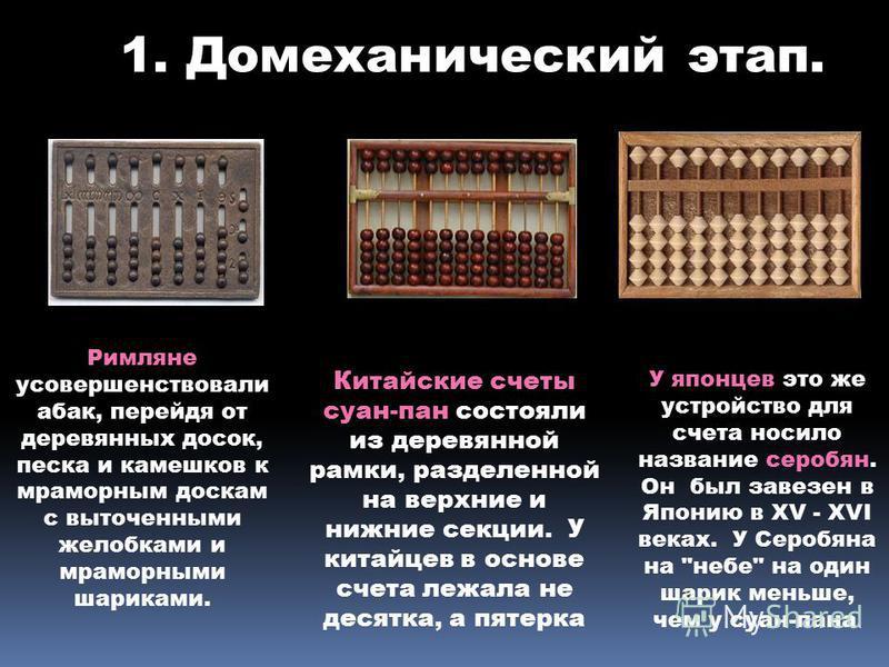 Римляне усовершенствовали абак, перейдя от деревянных досок, песка и камешков к мраморным доскам с выточенными желобками и мраморными шариками. Китайские счеты суан-пан состояли из деревянной рамки, разделенной на верхние и нижние секции. У китайцев