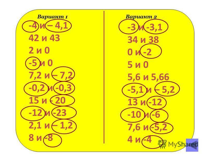 Вариант 1Вариант 2 -4 и – 4,1 42 и 43 2 и 0 -5 и 0 7,2 и – 7,2 -0,2 и -0,3 15 и - 20 -12 и -23 2,1 и – 1,2 8 и -8 -3 и -3,1 34 и 38 0 и -2 5 и 0 5,6 и 5,66 -5,1 и – 5,2 13 и -12 -10 и -6 7,6 и -5,2 4 и -4
