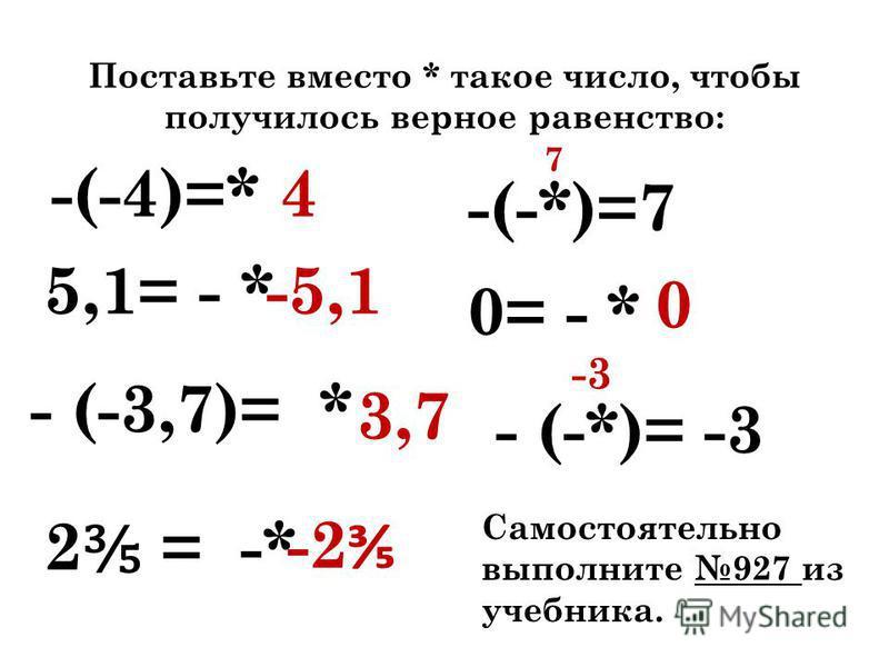 Поставьте вместо * такое число, чтобы получилось верное равенство: -(-4)=*4 5,1= - *-5,1 - (-3,7)= * 3,7 2 = -* -2 Самостоятельно выполните 927 из учебника. -(-*)=7 7 0= - * 0 - (-*)= -3 -3