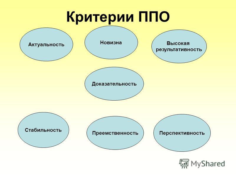 Критерии ППО Актуальность Преемственность Высокая результативность Доказательность Перспективность Стабильность Новизна