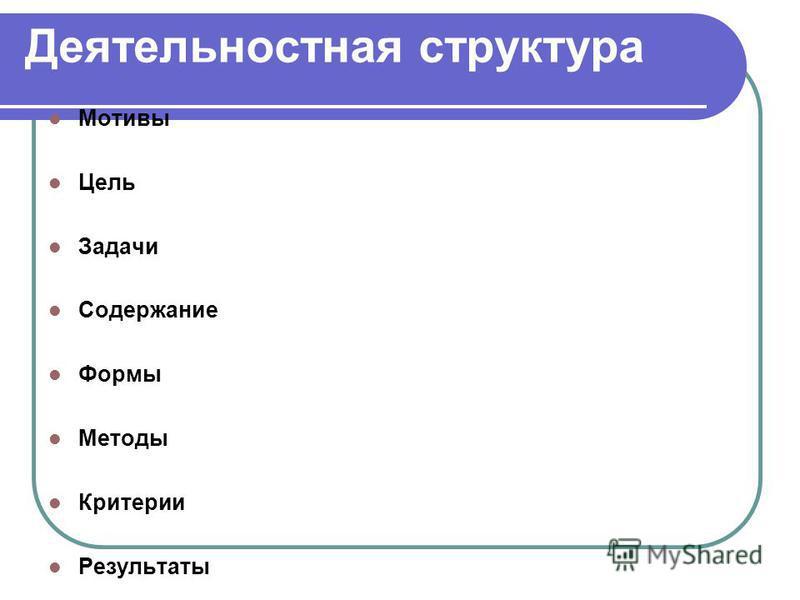 Деятельностная структура Мотивы Цель Задачи Содержание Формы Методы Критерии Результаты