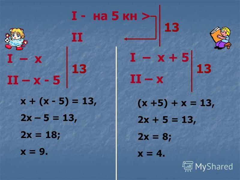 I - на 5 кн > II 13 I – х II – х - 5 I – х + 5 II – х 13 х + (х - 5) = 13, 2 х – 5 = 13, 2 х = 18; х = 9. (х +5) + х = 13, 2 х + 5 = 13, 2 х = 8; х = 4.