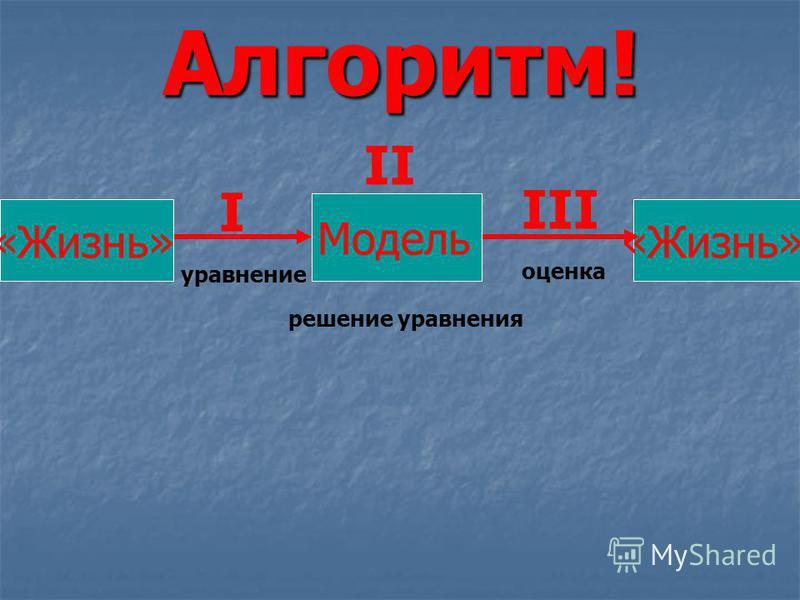 Алгоритм! «Жизнь» I II III «Жизнь» Модель уравнение решение уравнения оценка