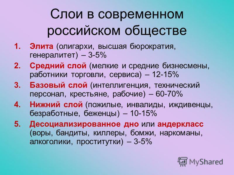 Слои в современном российском обществе 1. Элита (олигархи, высшая бюрократия, генералитет) – 3-5% 2. Средний слой (мелкие и средние бизнесмены, работники торговли, сервиса) – 12-15% 3. Базовый слой (интеллигенция, технический персонал, крестьяне, раб