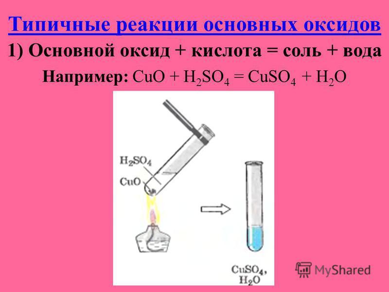 Типичные реакции основных оксидов 1) Основной оксид + кислота = соль + вода Например: CuO + H 2 SO 4 = CuSO 4 + H 2 O