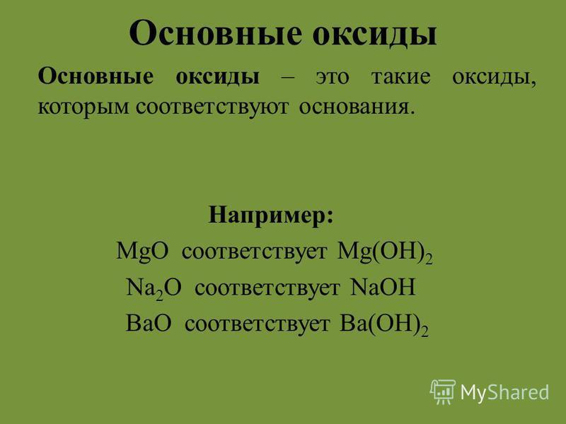 Основные оксиды Основные оксиды – это такие оксиды, которым соответствуют основания. Например: MgO соответствует Mg(OH) 2 Na 2 O соответствует NaOH BaO соответствует Ba(OH) 2