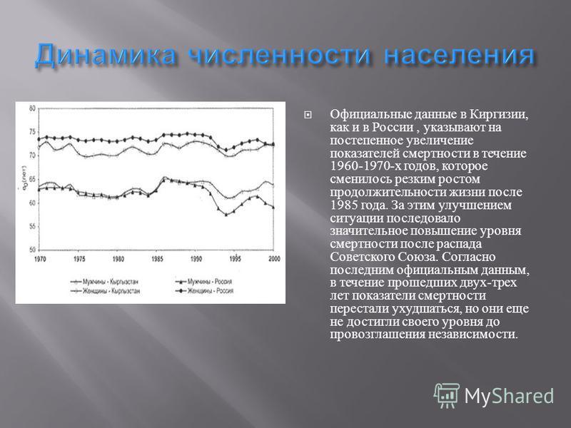 Официальные данные в Киргизии, как и в России, указывают на постепенное увеличение показателей смертности в течение 1960-1970- х годов, которое сменилось резким ростом продолжительности жизни после 1985 года. За этим улучшением ситуации последовало з