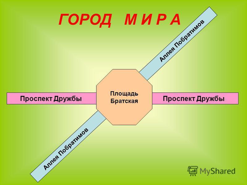 ГОРОД М И Р А Проспект Дружбы Аллея Побратимов Площадь Братская