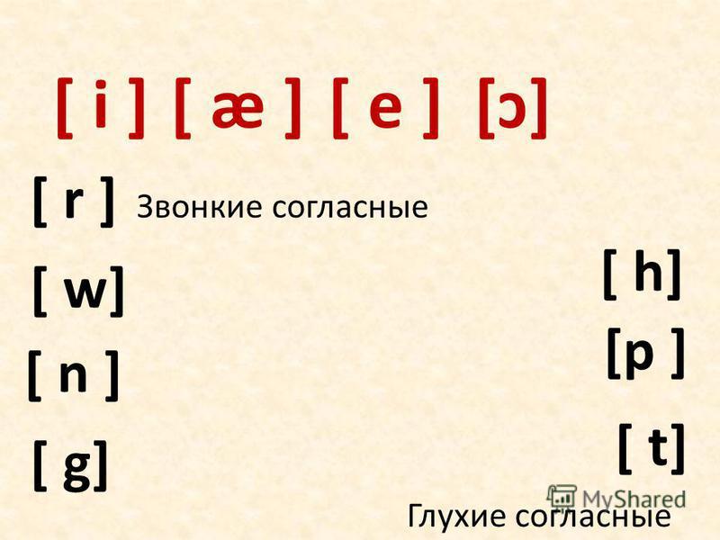 [ i ] [p ] [ n ] [ g] [ w] [ t] [ æ ] [ r ] [ h] Звонкие согласные Глухие согласные [ e ][ɔ][ɔ]
