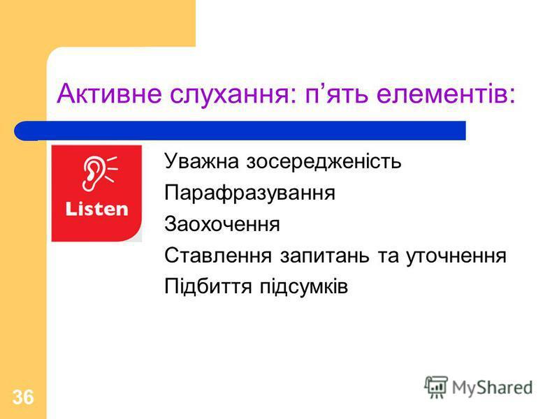 36 Активне слухання: пять елементів: Уважна зосередженість Парафразування Заохочення Ставлення запитань та уточнення Підбиття підсумків