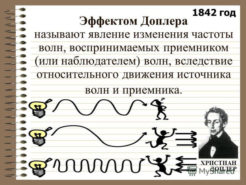Эффектом Доплера называют явление изменения частоты волн, воспринимаемых приемником (или наблюдателем) волн, вследствие относительного движения источника волн и приемника. ХРИСТИАН ДОПЛЕР 1842 год