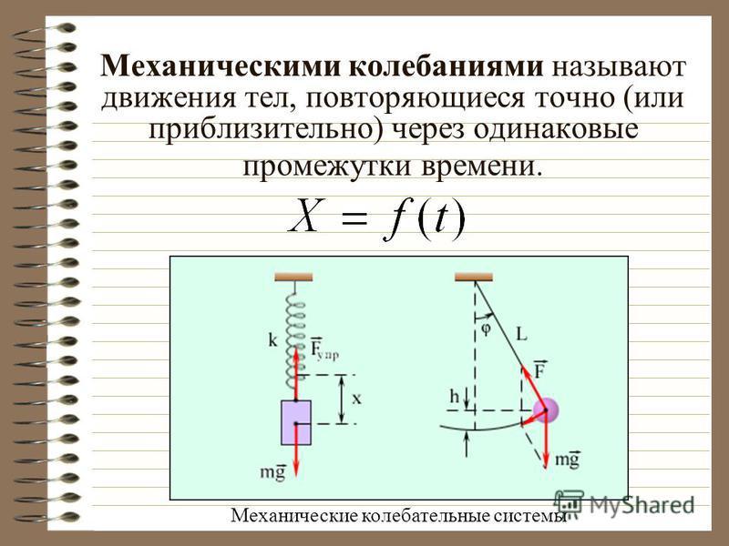 Механическими колебаниями называют движения тел, повторяющиеся точно (или приблизительно) через одинаковые промежутки времени. Механические колебательные системы