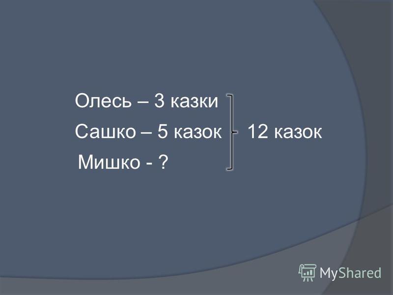 Олесь – 3 казки Сашко – 5 казок Мишко - ? 12 казок