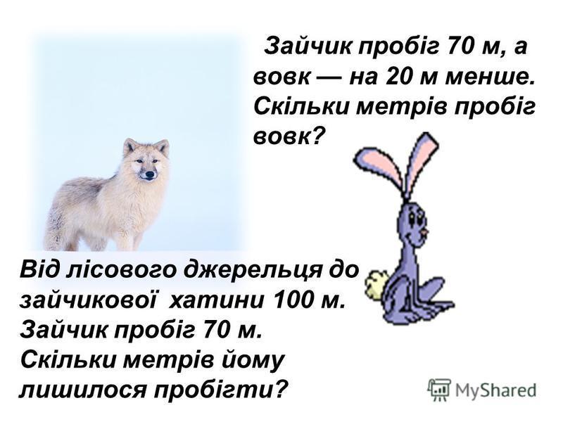 Зайчик пробіг 70 м, а вовк на 20 м менше. Скільки метрів пробіг вовк? Від лісового джерельця до зайчикової хатини 100 м. Зайчик пробіг 70 м. Скільки метрів йому лишилося пробігти?