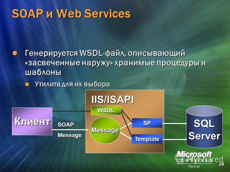 29 SOAP и Web Services Генерируется WSDL-файл, описывающий «засвеченные наружу» хранимые процедуры и шаблоны Генерируется WSDL-файл, описывающий «засвеченные наружу» хранимые процедуры и шаблоны Утилита для их выбора Утилита для их выбора SQLServer I
