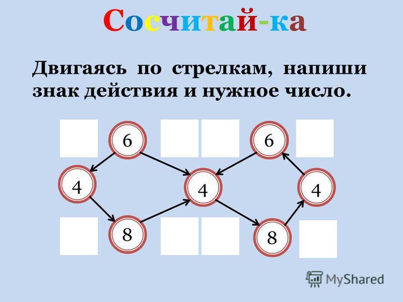 Сосчитай-ка Сосчитай-ка 4 4 8 8 4 66 Двигаясь по стрелкам, напиши знак действия и нужное число.