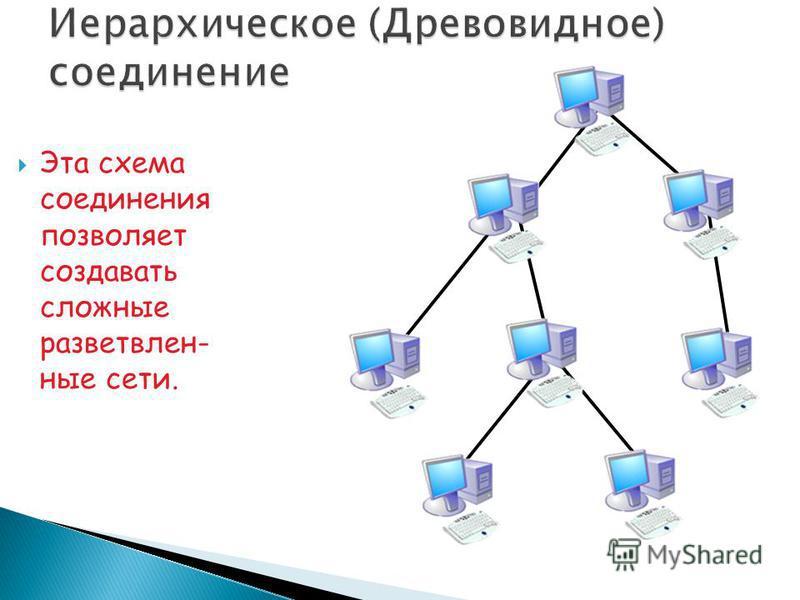 Эта схема соединения позволяет создавать сложные разветвленные сети.