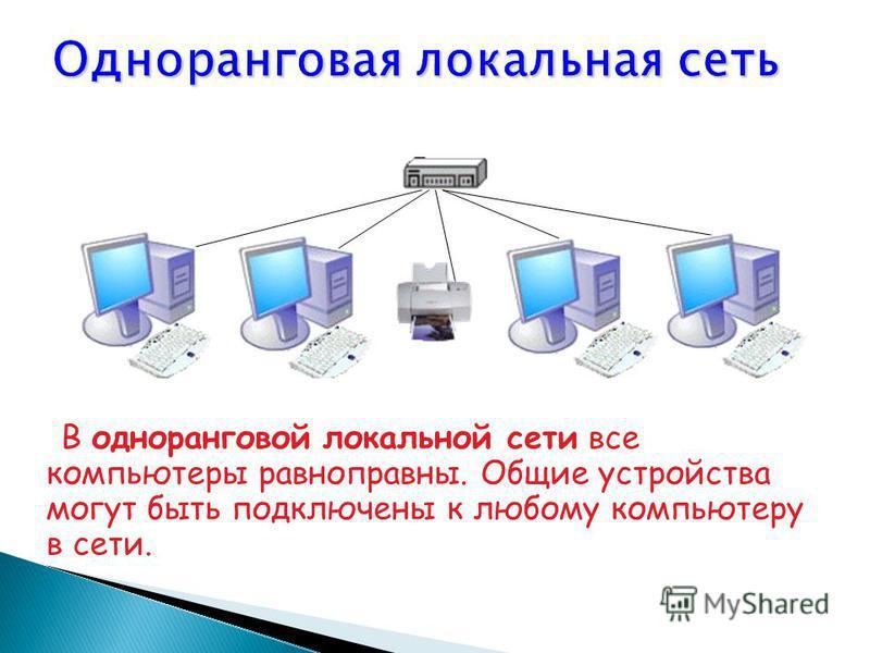 В одноранговой локальной сети все компьютеры равноправны. Общие устройства могут быть подключены к любому компьютеру в сети.