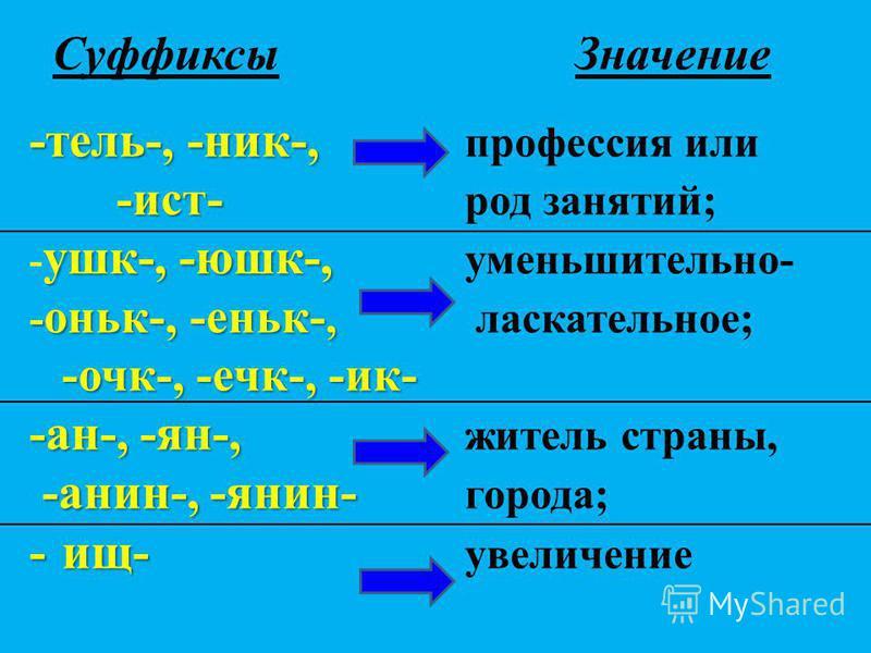 Суффиксы Значение -телль-, -ник-, -телль-, -ник-, профессия или -ист- -ист- род занятий; ушк-, -юшк-, - ушк-, -юшк-, уменьшителльно- - оньк-, -еньк-, - оньк-, -еньк-, ласкателльное; -очк-, -ечк-, -ик- -ан-, -ян-, -ан-, -ян-, жителль страны, -анин-, -