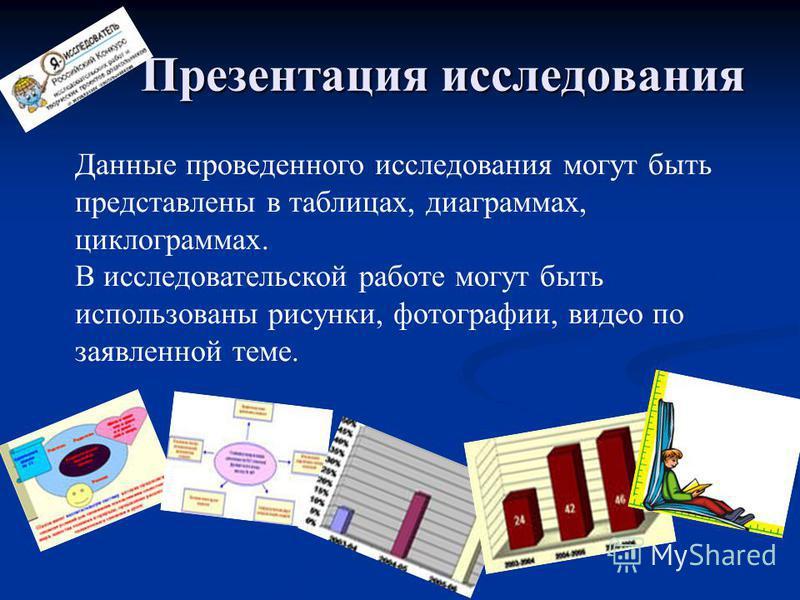 Презентация исследования Презентация исследования Данные проведенного исследования могут быть представлены в таблицах, диаграммах, циклограммах. В исследовательской работе могут быть использованы рисунки, фотографии, видео по заявленной теме.