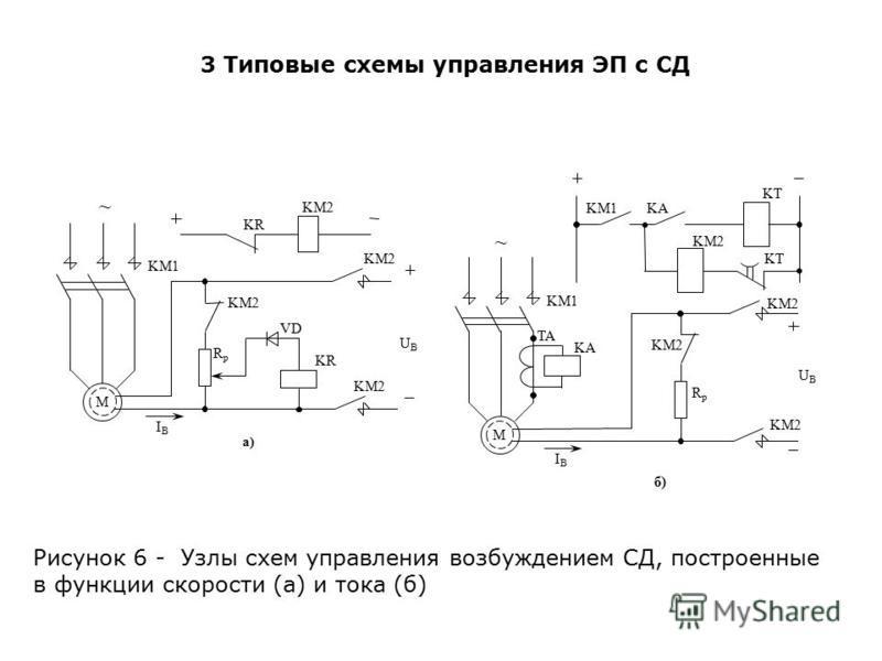3 Типовые схемы управления ЭП с СД Рисунок 6 - Узлы схем управления возбуждением СД, построенные в функции скорости (а) и тока (б) ~ KM1 KM2 KR KM2 KR RрRр VD M UBUB IBIB ~ KM2 RрRр UBUB IBIB KT KM2 KM1 KA KT TA KA а) б) M