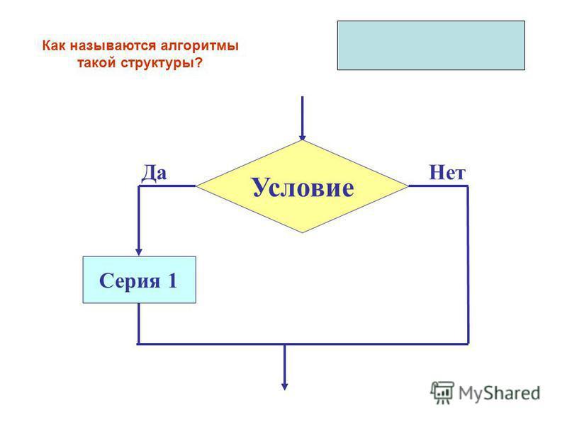 Условие Серия 1 Да Нет Как называются алгоритмы такой структуры? Разветвляющиеся (неполное ветвление)