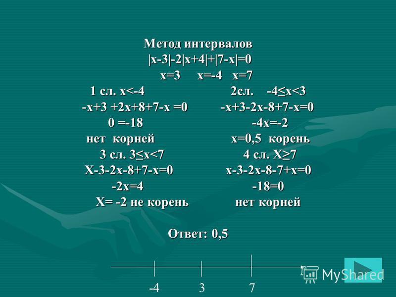 Метод интервалов |x-3|-2|x+4|+|7-x|=0 |x-3|-2|x+4|+|7-x|=0 x=3 x=-4 x=7 x=3 x=-4 x=7 1 сл. x<-4 2 сл. -4x<3 -x+3 +2x+8+7-x =0 -x+3-2x-8+7-x=0 0 =-18 -4x=-2 нет корней x=0,5 корень 3 сл. 3x<7 4 сл. X7 X-3-2x-8+7-x=0 x-3-2x-8-7+x=0 -2 х=4 -18=0 X= -2 н