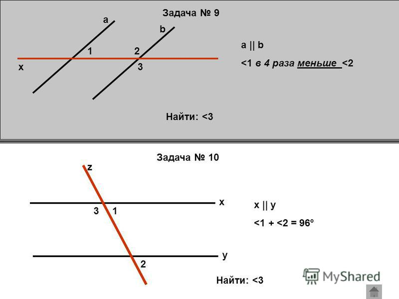 Задача 9 Задача 10 a b x x y z 12 3 1 2 3 a || b <1 в 4 раза меньше <2 Найти: <3 x || y <1 + <2 = 96° Найти: <3