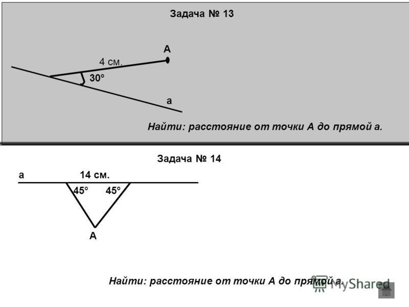 Задача 13 Задача 14 a A 30° 4 см. Найти: расстояние от точки А до прямой а. 45° а А 14 см. Найти: расстояние от точки А до прямой а.