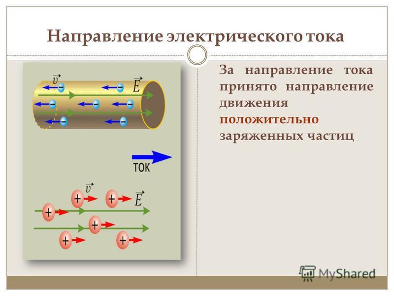 . За направление тока принято направление движения положительно заряженных частиц. Направление электрического тока