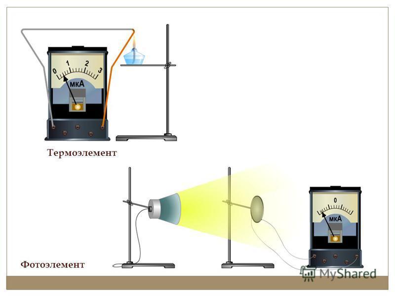 Термоэлемент Фотоэлемент