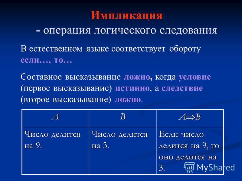 Импликация - операция логического следования В естественном языке соответствует обороту если…, то… Составное высказывание ложно, когда условие (первое высказывание) истинно, а следствие (второе высказывание) ложно. AB A B Число делится на 9. Число де