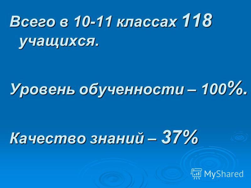 Всего в 10-11 классах 118 учащихся. Уровень обученности – 100 %. Качество знаний – 37%