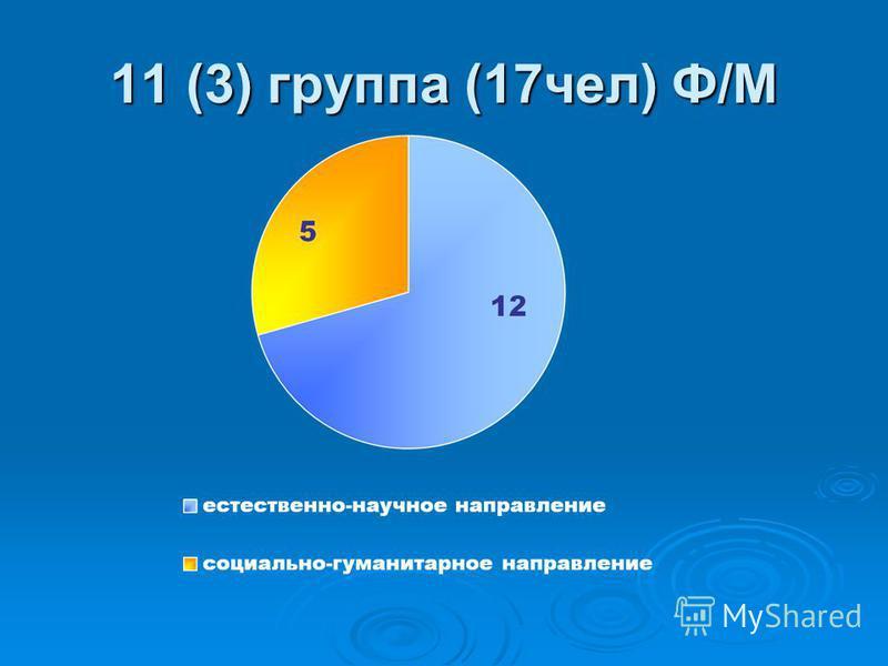 11 (3) группа (17 чел) Ф/М