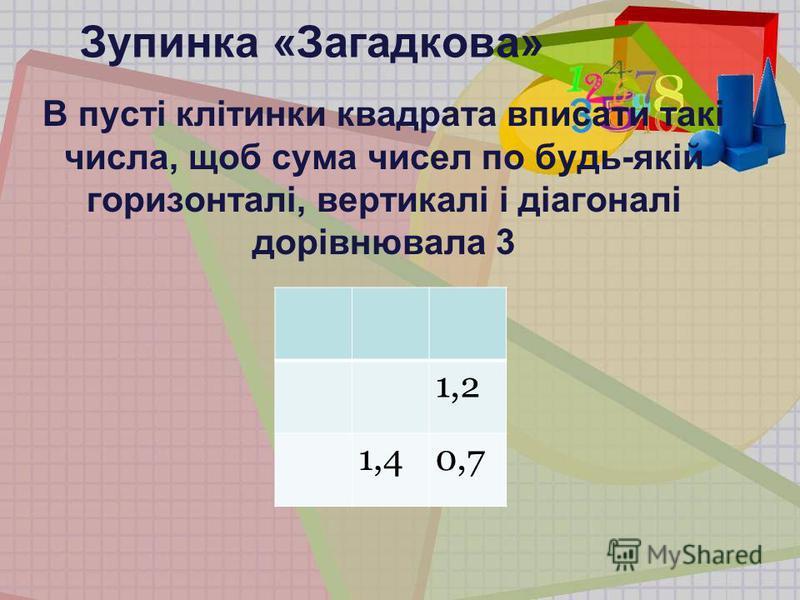 Зупинка «Загадкова» В пусті клітинки квадрата вписати такі числа, щоб сума чисел по будь-якій горизонталі, вертикалі і діагоналі дорівнювала 3 1,2 1,40,7