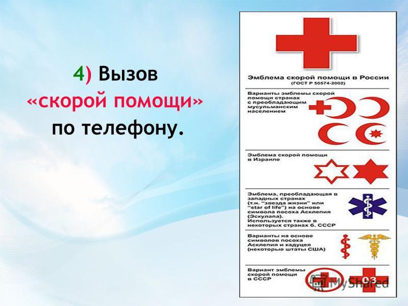 4) Вызов «скорой помощи» по телефону.