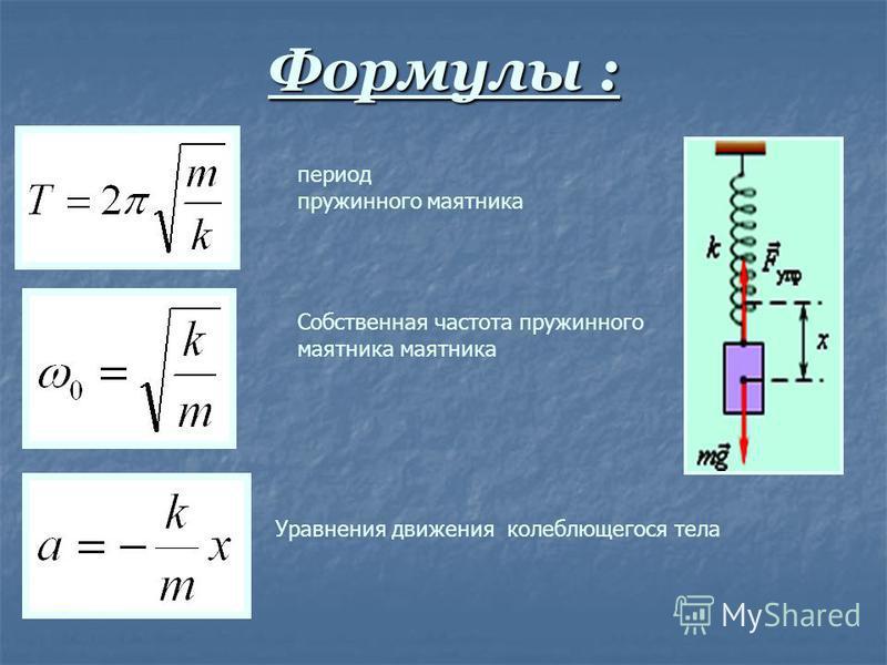 Формулы : период пружинного маятника Собственная частота пружинного маятника маятника Уравнения движения колеблющегося тела