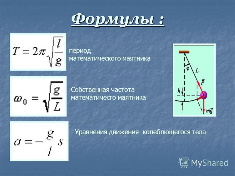 Формулы : период математического маятника Собственная частота математического маятника Уравнения движения колеблющегося тела