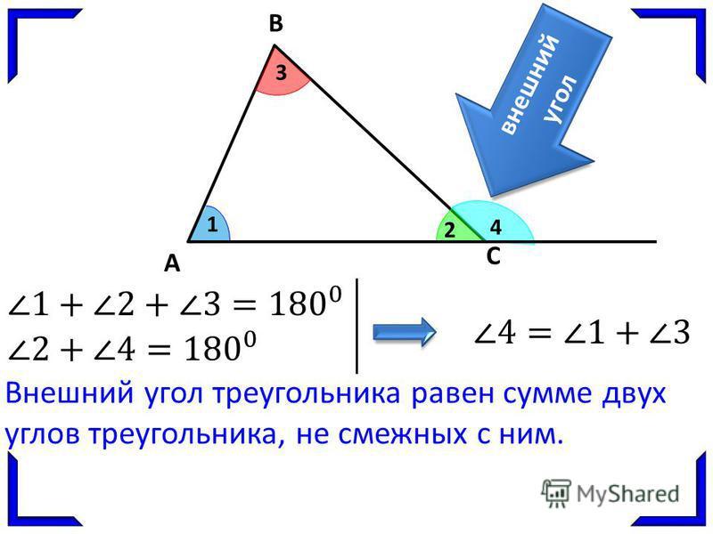 А В С 1 2 3 4 внешний угол Внешний угол треугольника равен сумме двух углов треугольника, не смежных с ним.