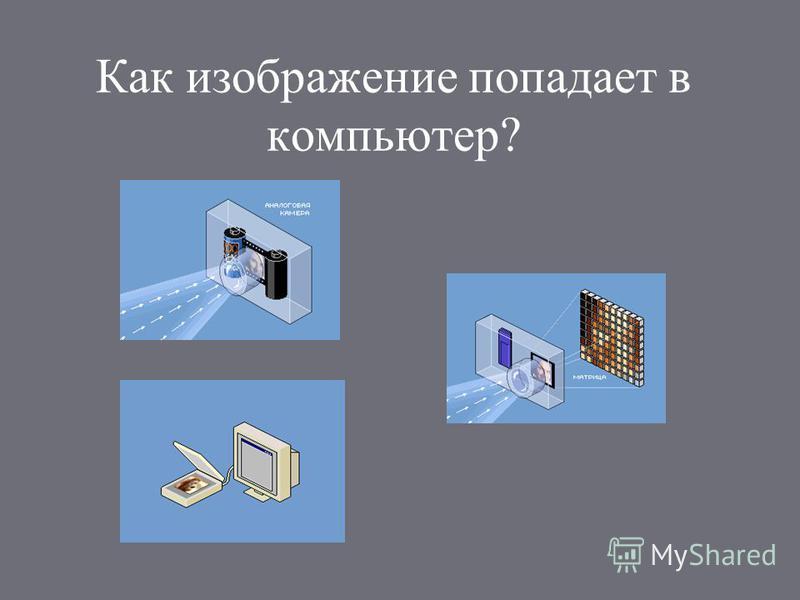 Как изображение попадает в компьютер?