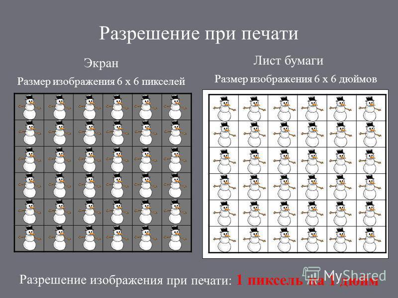 Разрешение при печати Экран Лист бумаги Размер изображения 6 х 6 пикселей Размер изображения 6 х 6 дюймов Разрешение изображения при печати: 1 пиксель на 1 дюйм