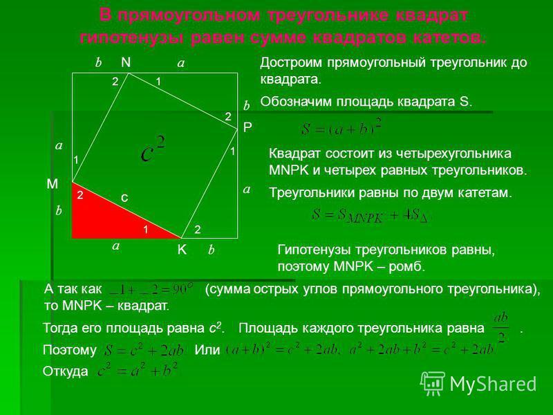 a b a a a b b b В прямоугольном треугольнике квадрат гипотенузы равен сумме квадратов катетов. Обозначим площадь квадрата S. Достроим прямоугольный треугольник до квадрата. с 1 2 1 1 12 2 2 M N P K Квадрат состоит из четырехугольника MNPK и четырех р