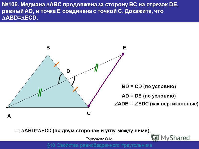Горкунова О.М.1 106. Медиана АВС продолжена за сторону ВС на отрезок DE, равный AD, и точка Е соединена с точкой С. Докажите, что ABD= ECD. §18 Свойства равнобедренного треугольника А D EB C BD = CD (по условию) AD = DE (по условию) ADB = EDC (как ве