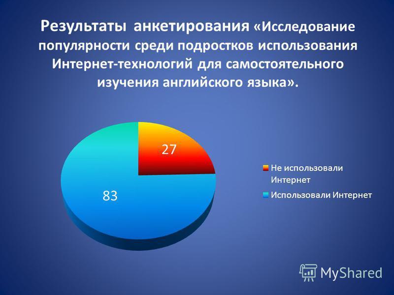 Результаты анкетирования «Исследование популярности среди подростков использования Интернет-технологий для самостоятельного изучения английского языка».