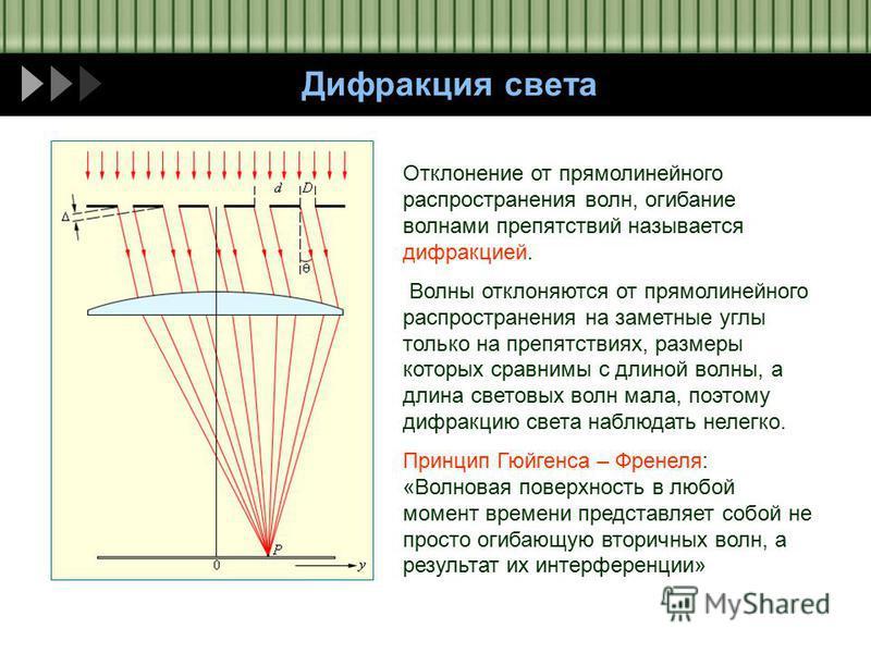 Дифракция света Отклонение от прямолинейного распространения волн, огибание волнами препятствий называется дифракцией. Волны отклоняются от прямолинейного распространения на заметные углы только на препятствиях, размеры которых сравнимы с длиной волн