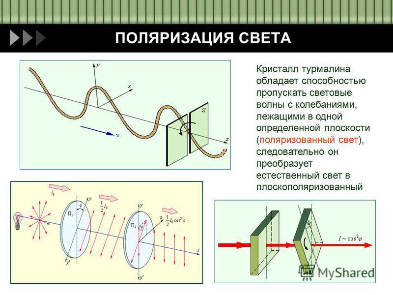 ПОЛЯРИЗАЦИЯ СВЕТА Кристалл турмалина обладает способностью пропускать световые волны с колебаниями, лежащими в одной определенной плоскости (поляризованный свет), следовательно он преобразует естественный свет в плоскополяризованный