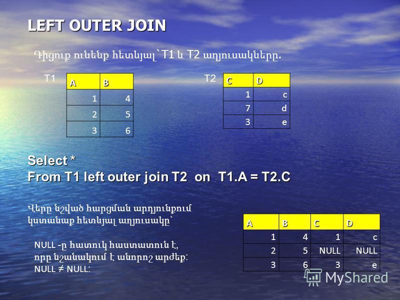 LEFT OUTER JOIN Դիցուք ունենք հետևյալ `T1 և T2 աղյուսակները. AB 14 25 36CD 1c 7d 3e Select * From T1 left outer join T2 on T1.A = T2.C ABCD 141c 25NULL 363e T1T2 NULL - ը հատուկ հաստատուն է, որը նշանակում է անորոշ արժեք : NULL NULL : Վերը նշված հարցմ