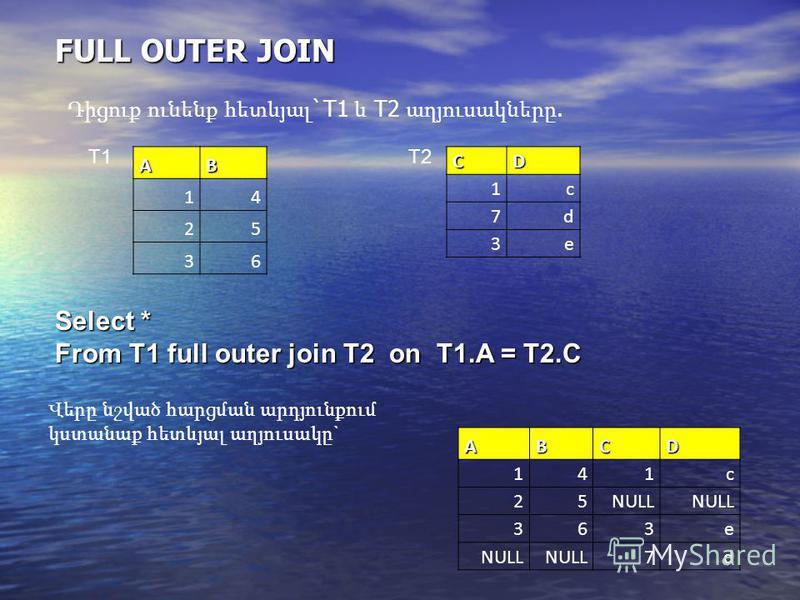 FULL OUTER JOIN Դիցուք ունենք հետևյալ `T1 և T2 աղյուսակները. AB 14 25 36CD 1c 7d 3e Select * From T1 full outer join T2 on T1.A = T2.C ABCD 141c 25NULL 363e 7d T1T2 Վերը նշված հարցման արդյունքում կստանաք հետևյալ աղյուսակը `