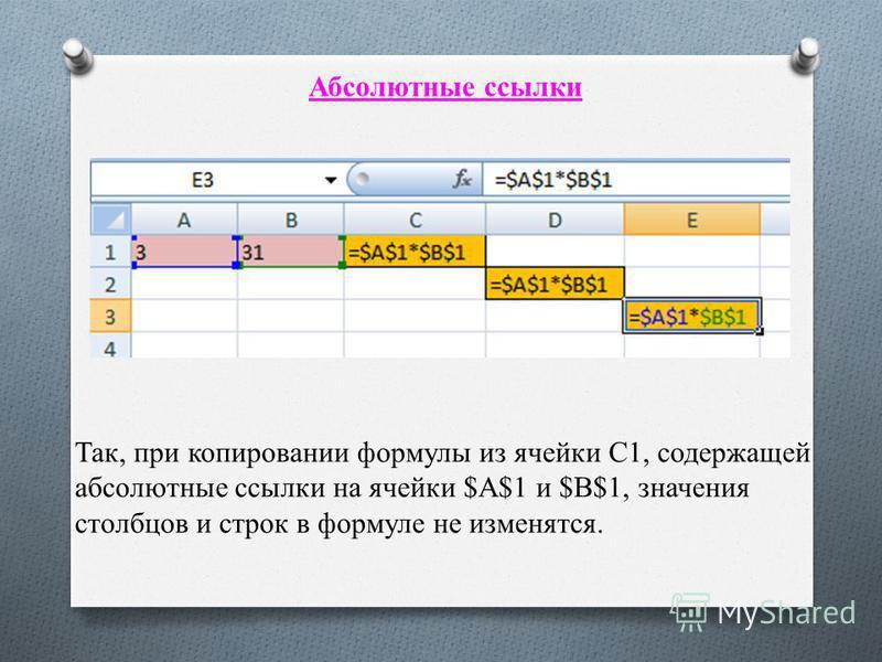 Абсолютные ссылки Так, при копировании формулы из ячейки С1, содержащей абсолютные ссылки на ячейки $А$1 и $В$1, значения столбцов и строк в формуле не изменятся.