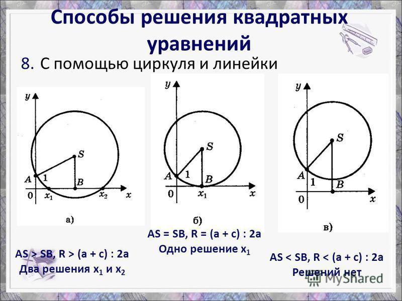 8. С помощью циркуля и линейки AS > SВ, R > (а + с) : 2 а Два решения х 1 и х 2 AS = SВ, R = (а + с) : 2 а Одно решение х 1 AS < SВ, R < (а + с) : 2 а Решений нет Способы решения квадратных уравнений